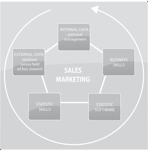 marketing_B2B_B2C_ENG